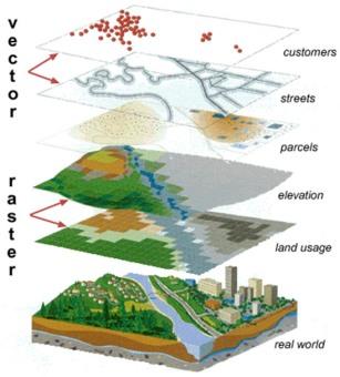 data spatial